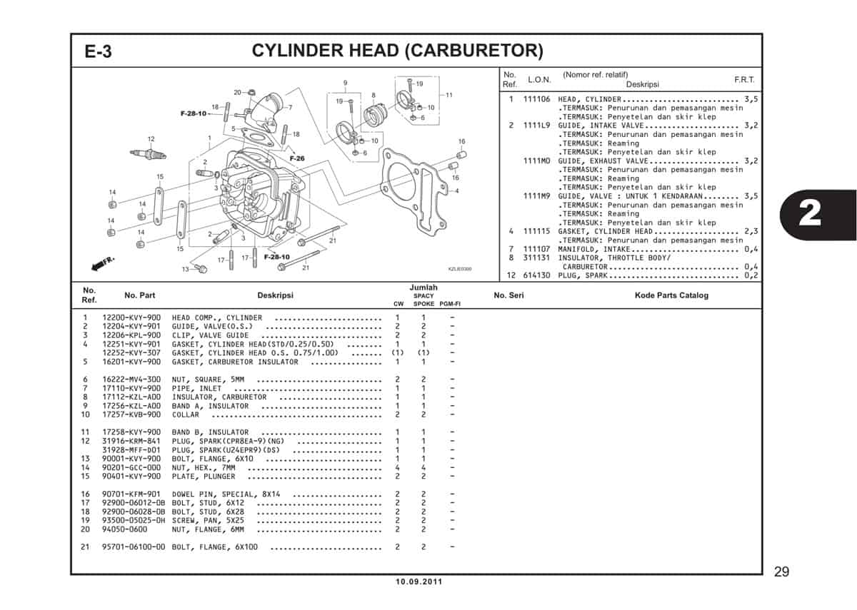 E3 Cylinder Head