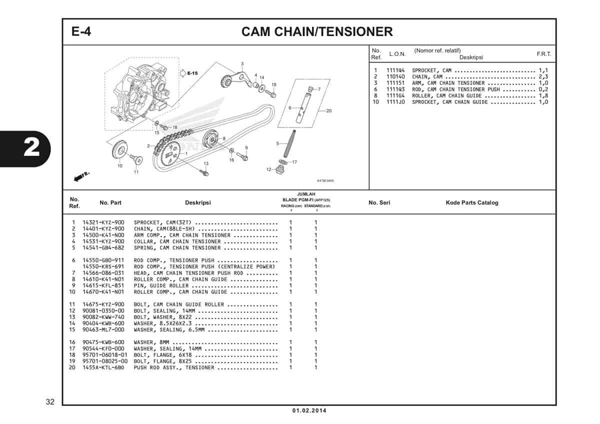 E4 Cam Chain Tensioner Katalog Blade K47