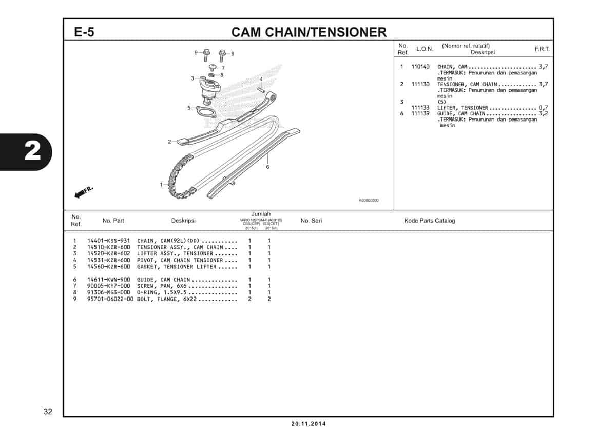 E5 Cam Chain Tensioner