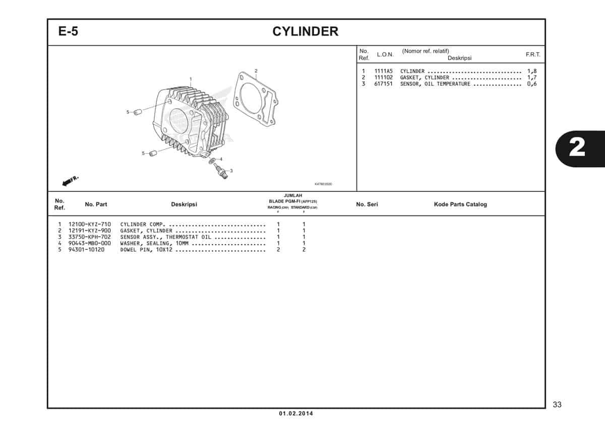 E5 Cylinder Katalog Blade K47