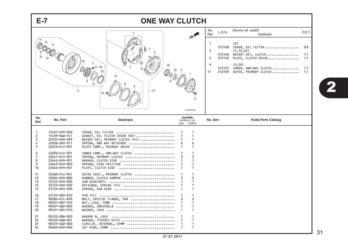 E7 One Way Clutch 1