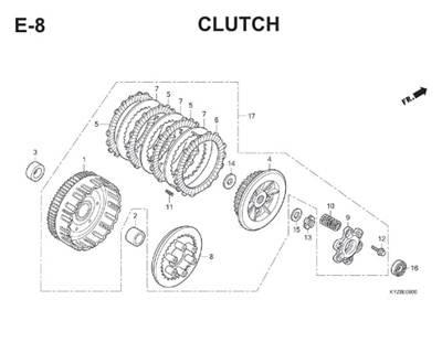 E8 Clutch Thumb Thumb