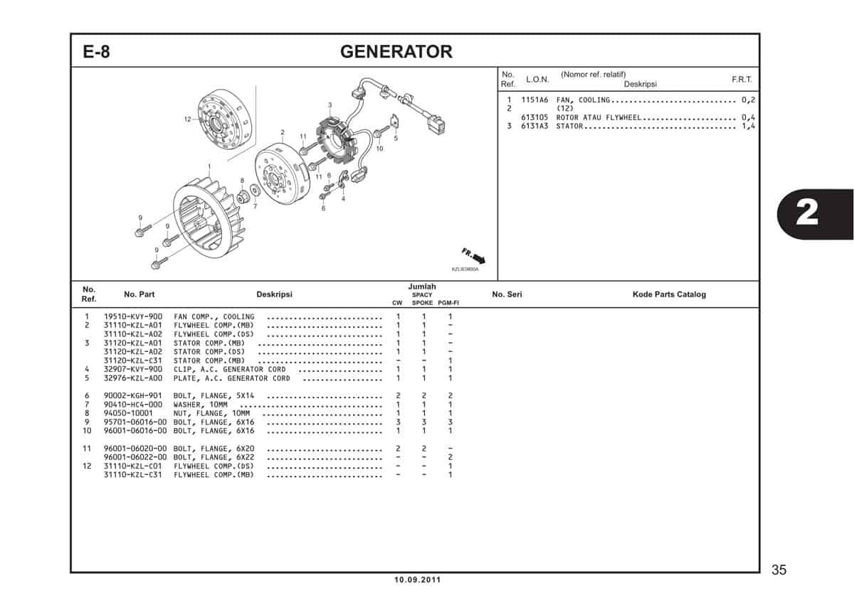 E8 Generator