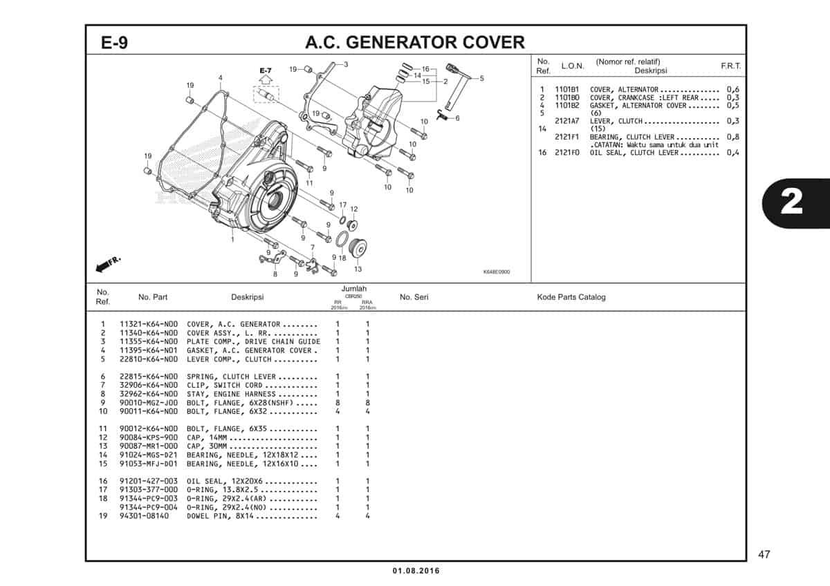 E9 A.C. Generator Cover