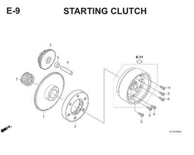E9 Starting Clutch Thumb