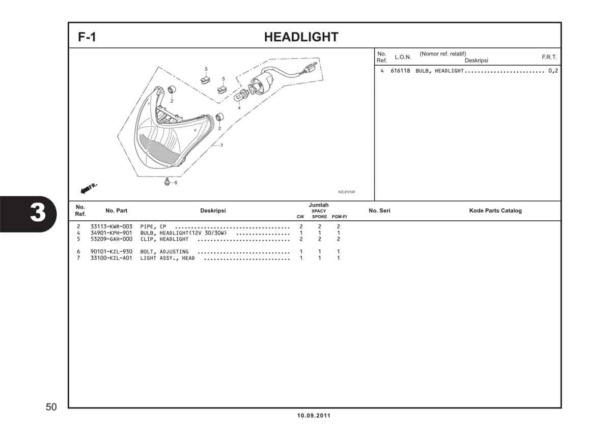 F1 Headlight
