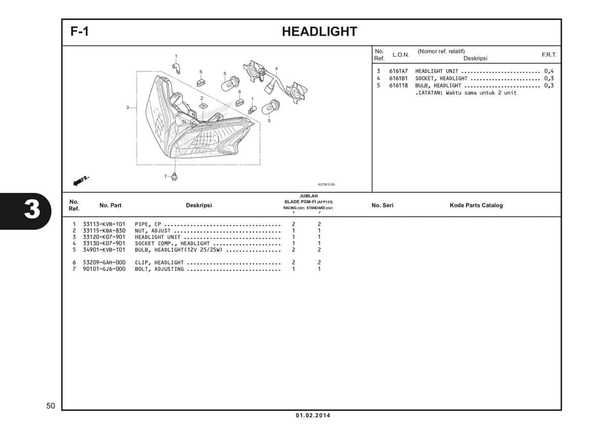 F1 Headlight Katalog Blade K47