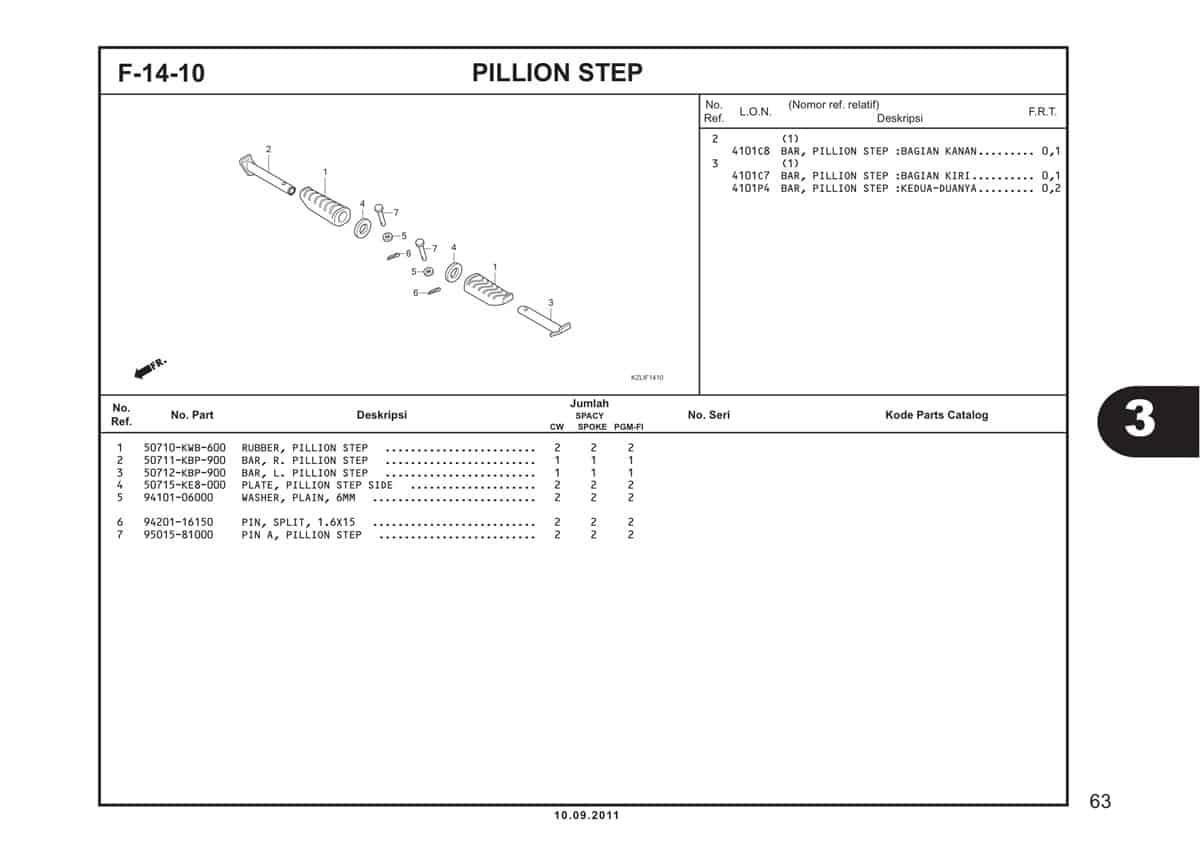 F14 10 Pillion Step