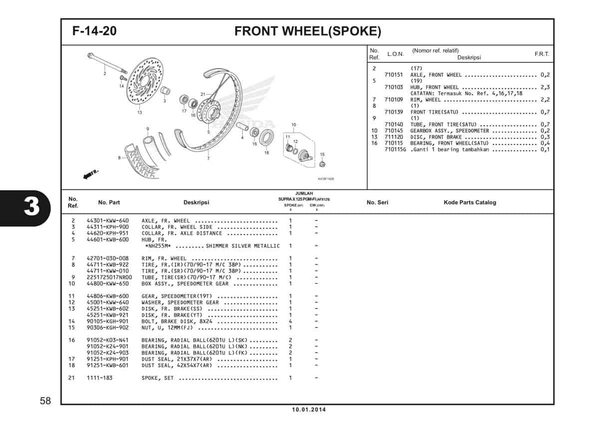F14 20 Front Wheel