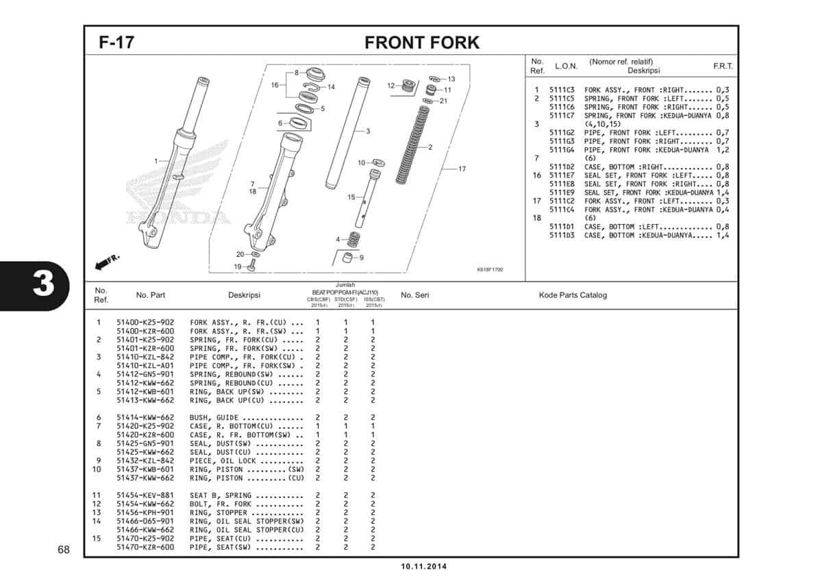F17 Front Fork 1
