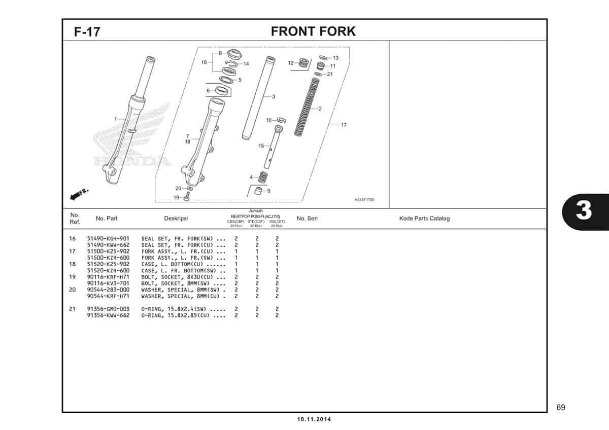 F17 Front Fork 2