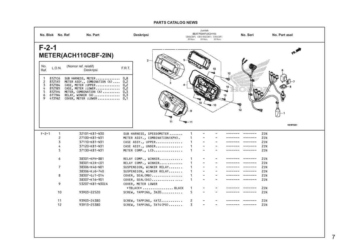 F2 – 1 – Meter – Katalog Honda BeAT Street eSP