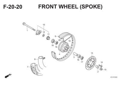 F20 20 Front Wheel Thumb