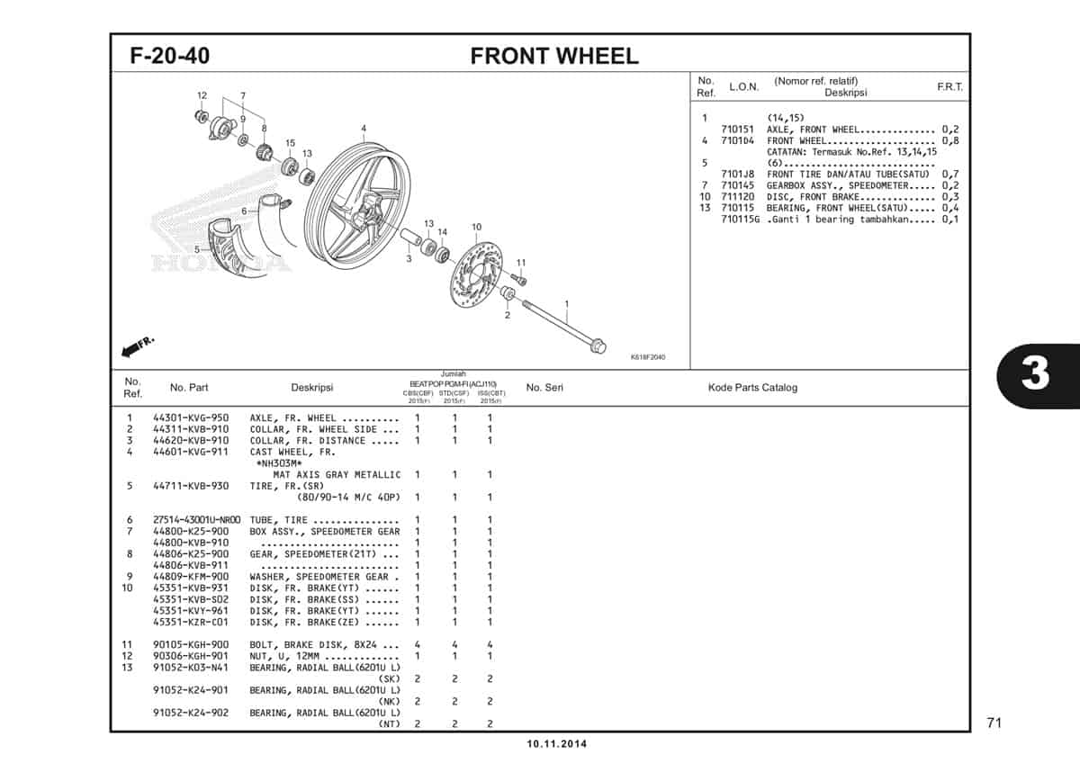 F20 40 Front Wheel 1