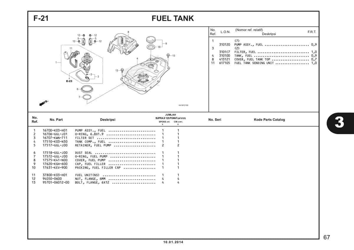 F21 Fuel Tank