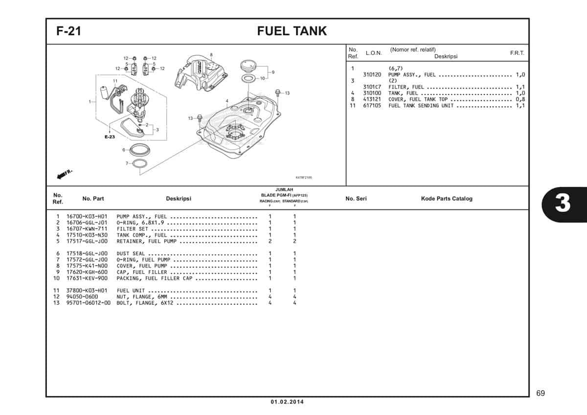 F21 Fuel Tank Katalog Blade K47