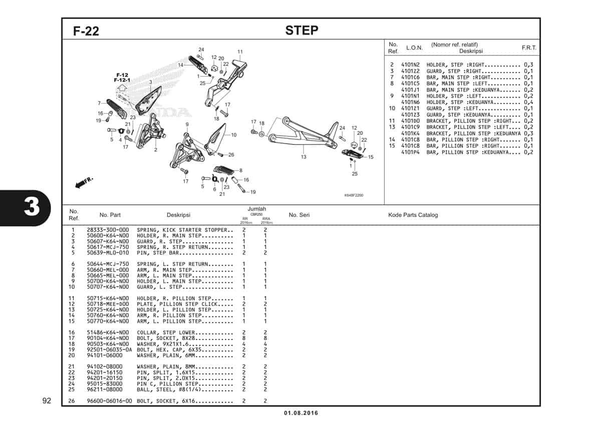 F22 Step