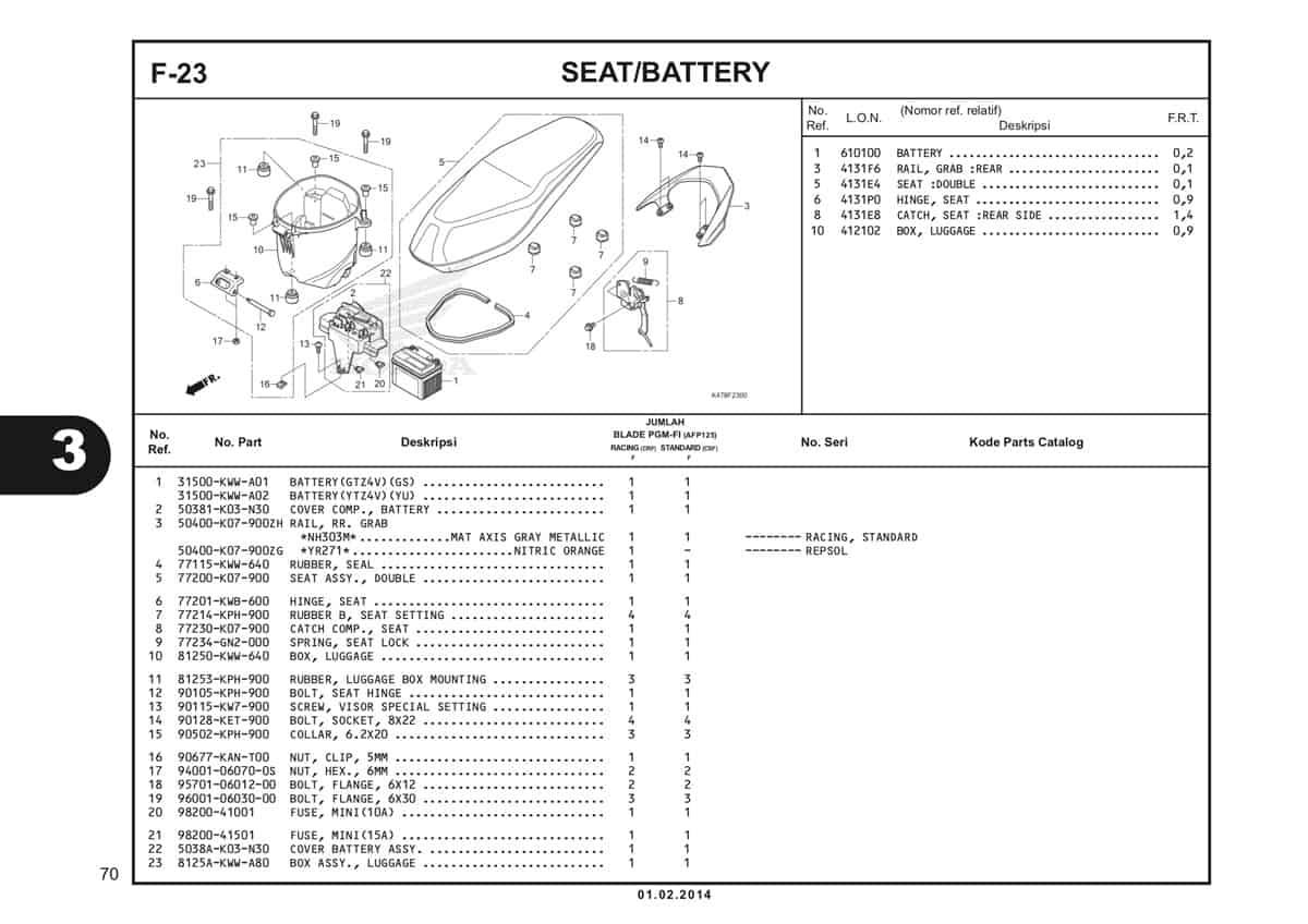 F23 Seat Battery Katalog Blade K47