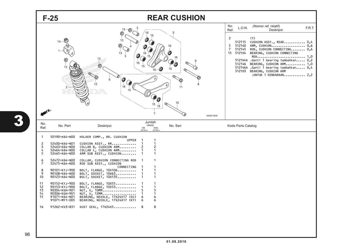 F25 Rear Cushion