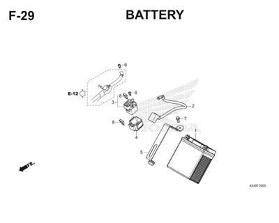 F29 Battery Thumb