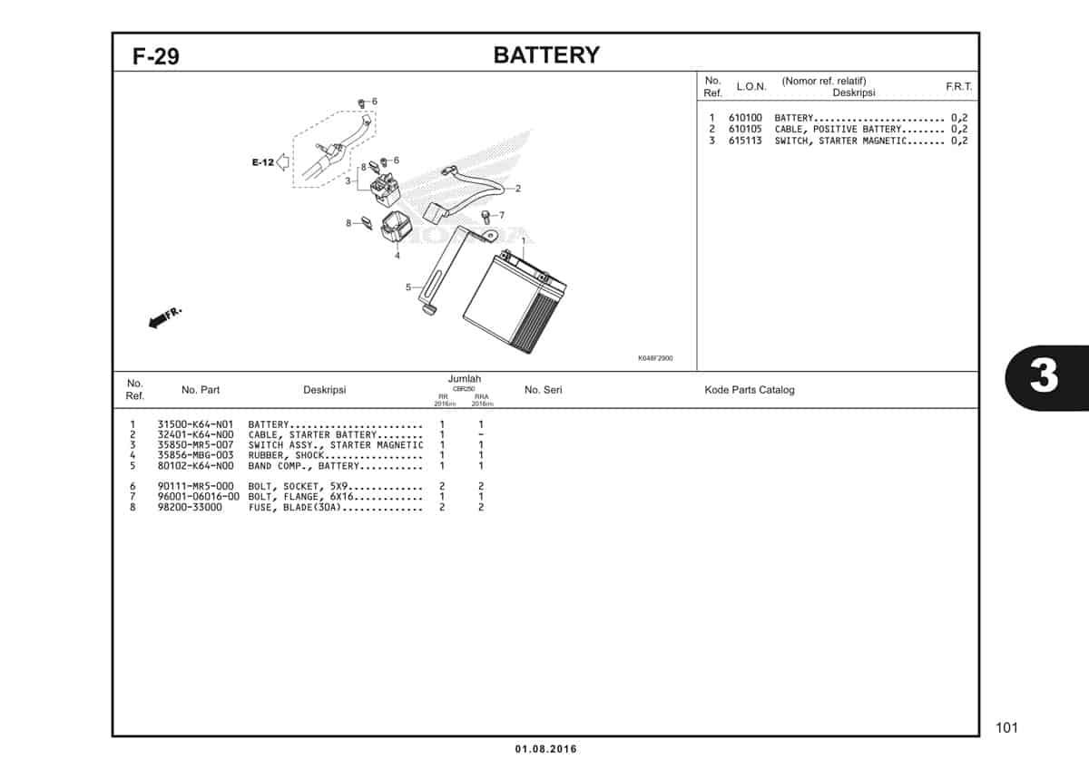 F29 Battery