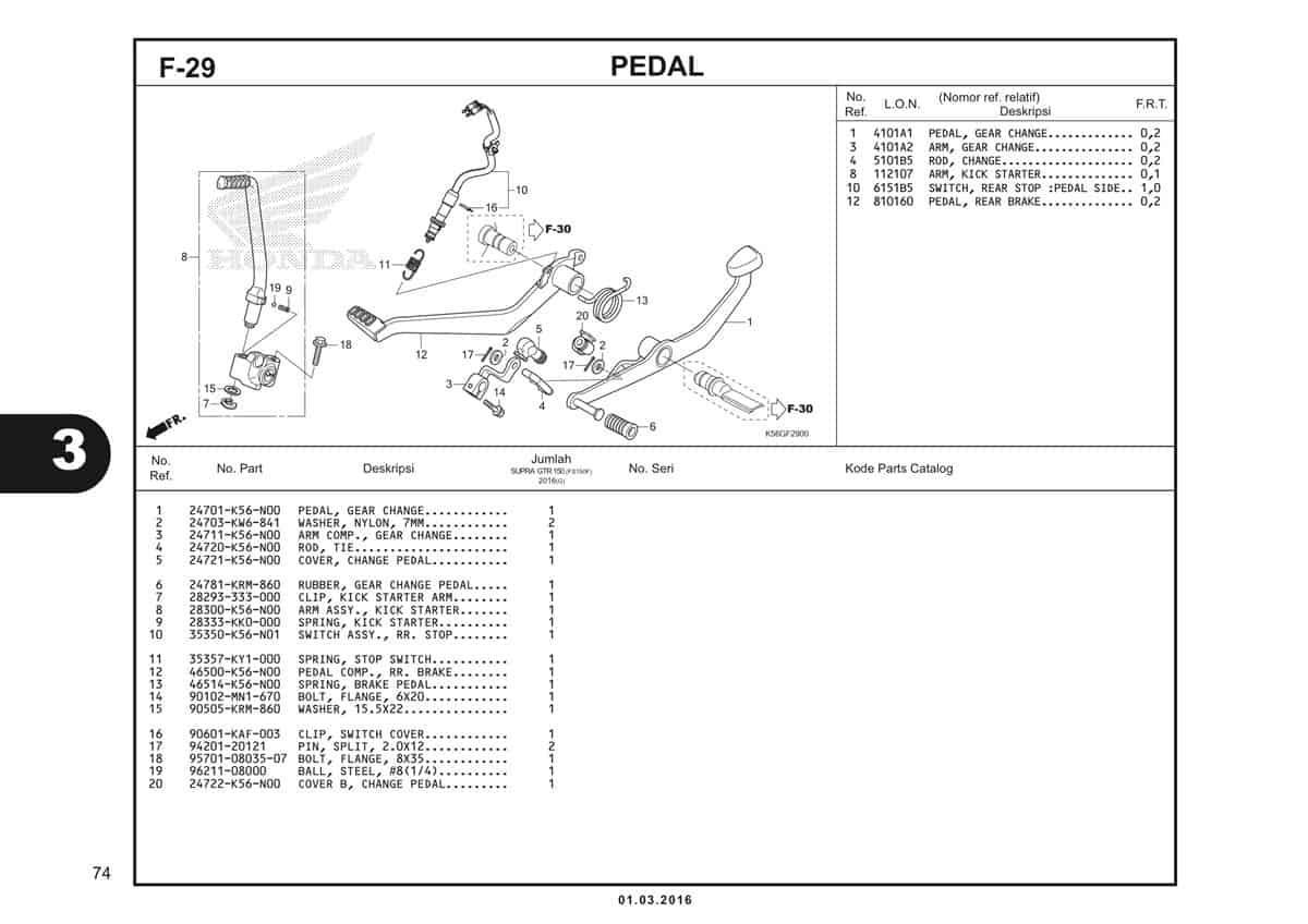 F29 Pedal