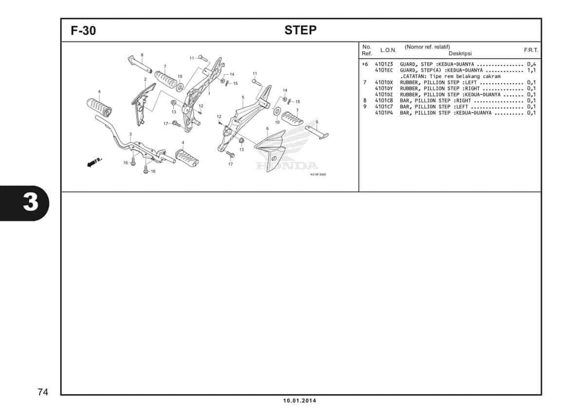 F30 Step 2