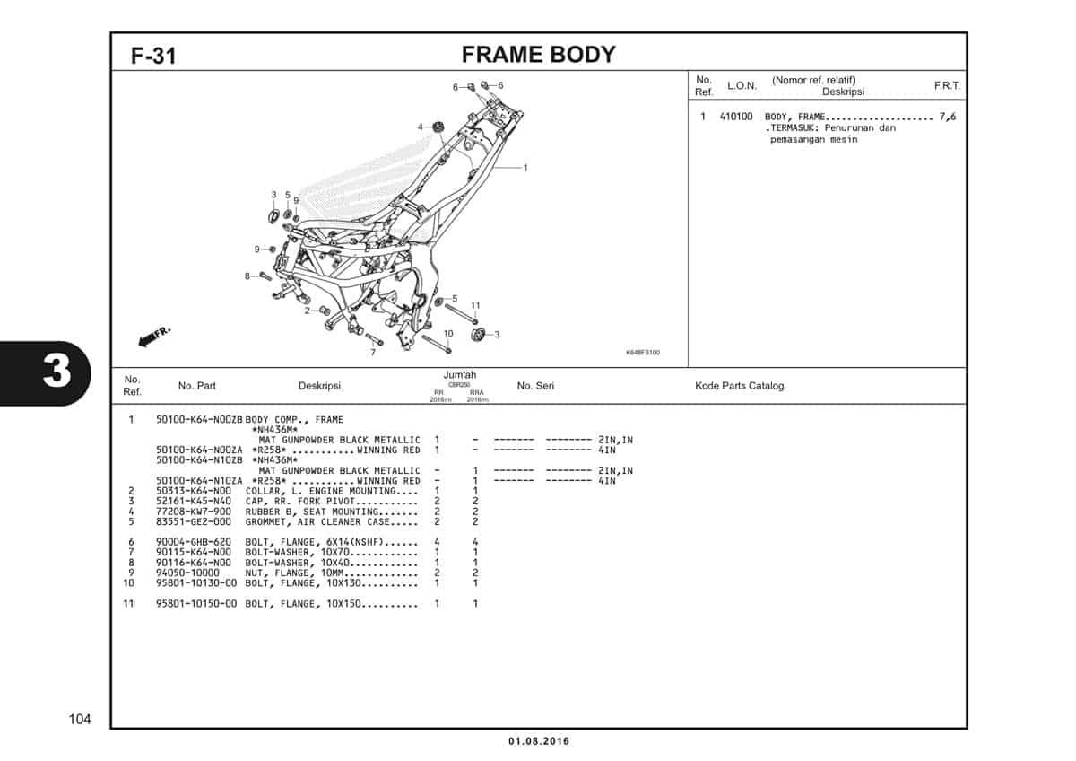 F31 Frame Body