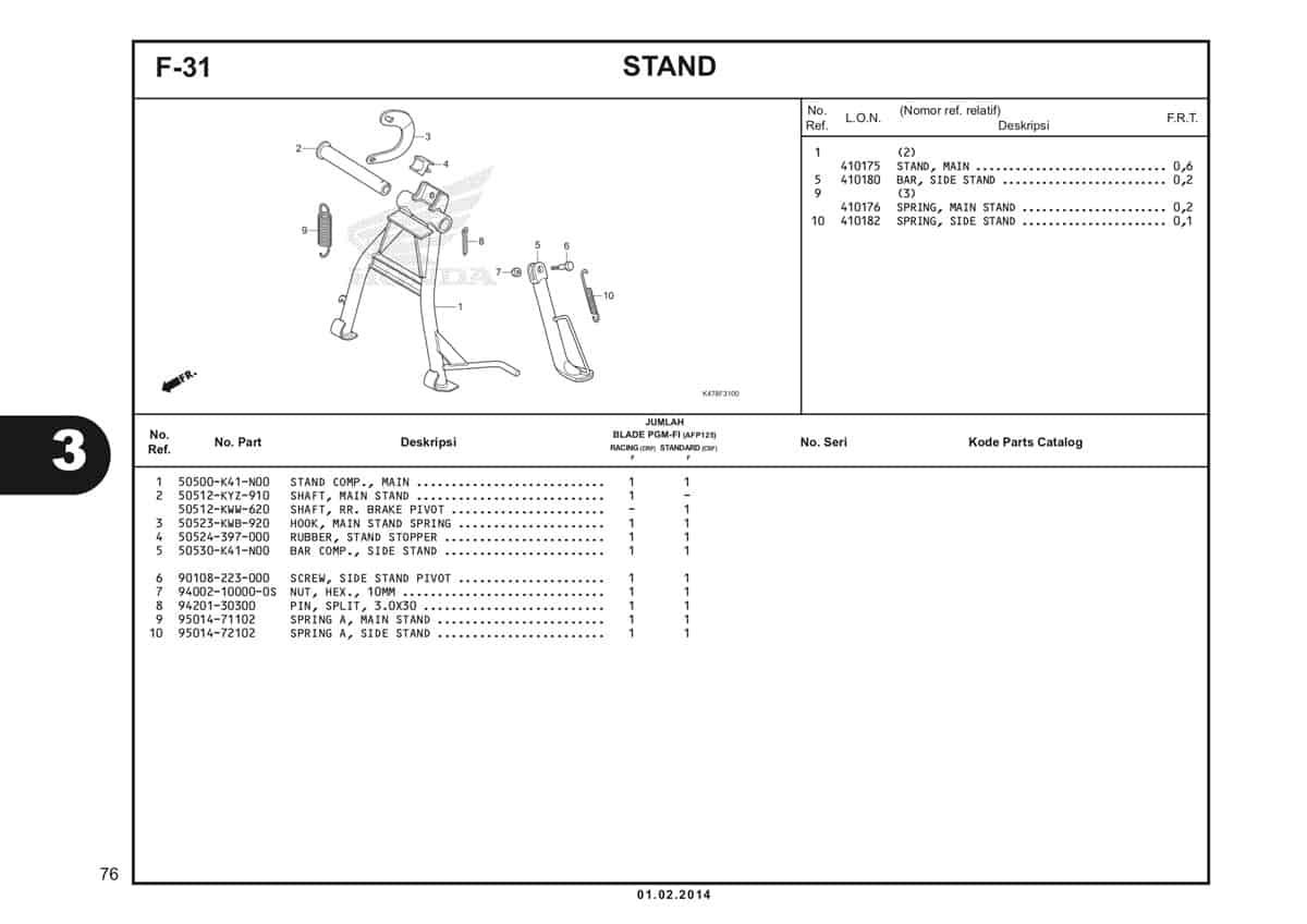 F31 Stand Katalog Blade K47
