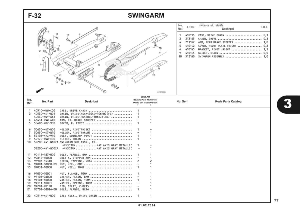 F32 Swingarm Katalog Blade K47