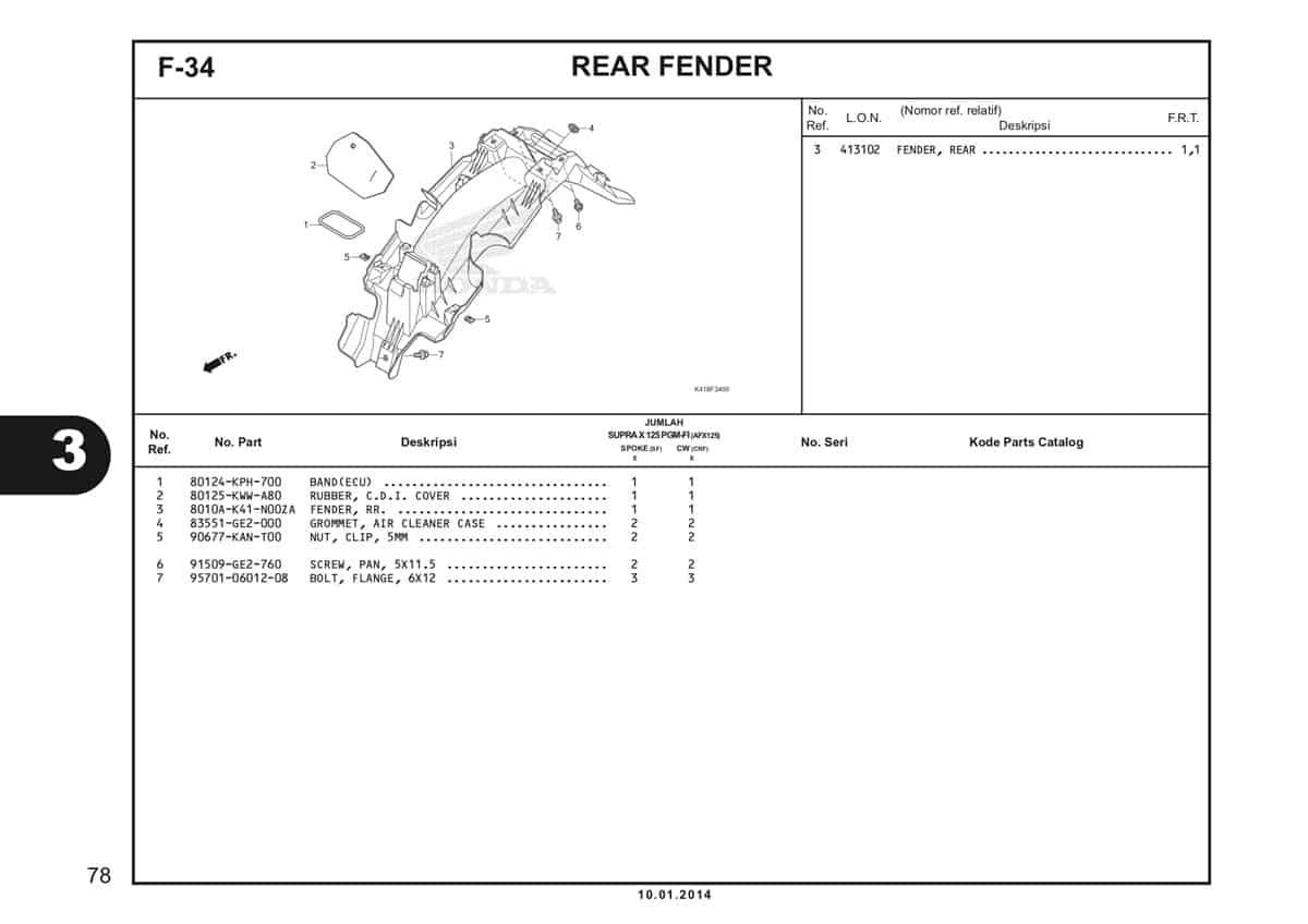 F34 Rear Fender
