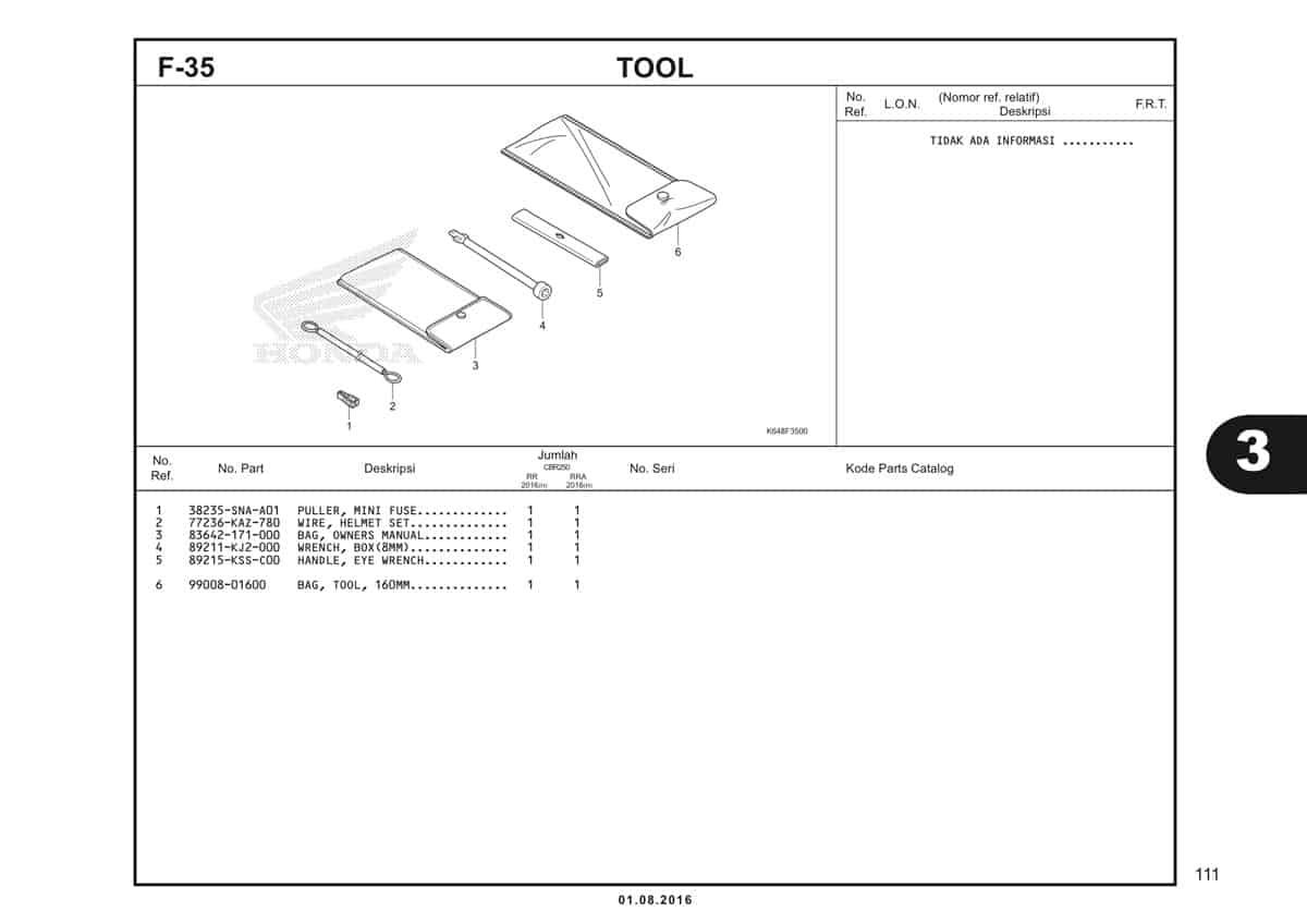 F35 Tool