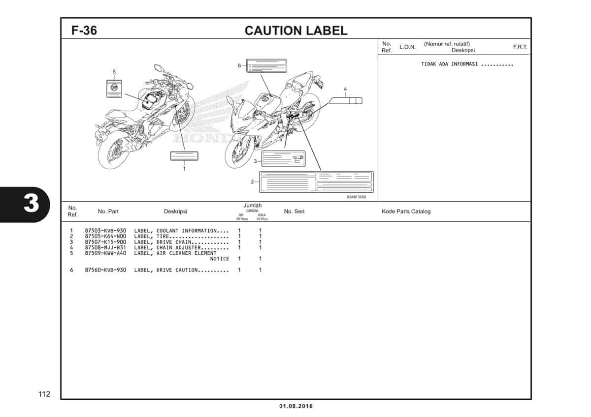 F36 Caution Label