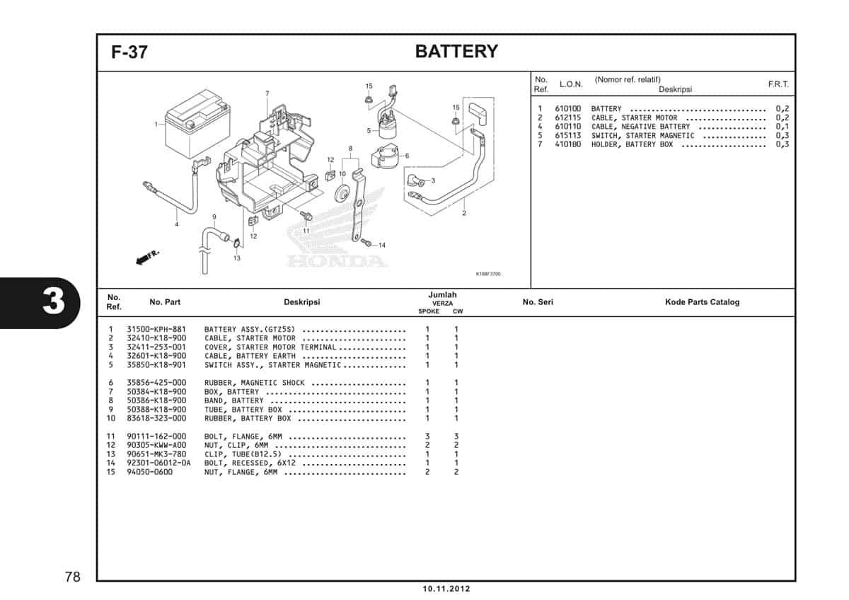 F37 Battery