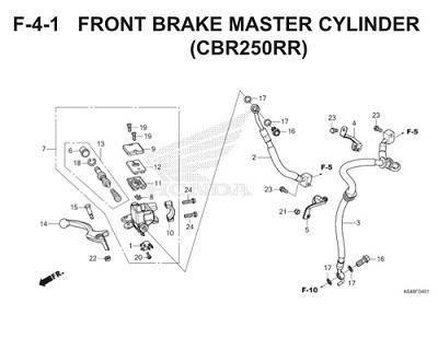 F4 1 Front Brake Master Cylinder Thumb