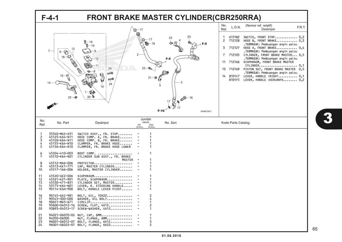 F4 1 Front Brake Master Cylinder