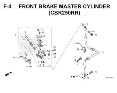 F4 Front Brake Master Cylinder Thumb