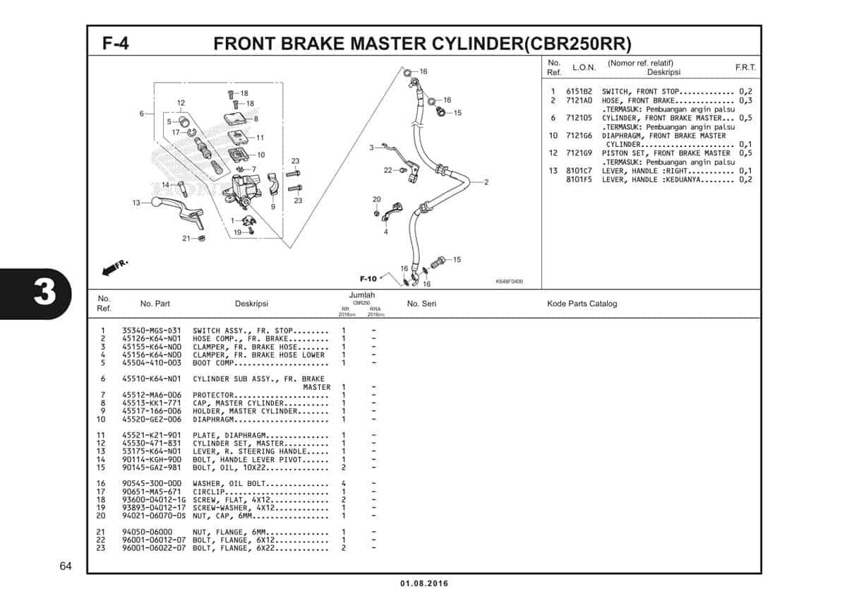 F4 Front Brake Master Cylinder