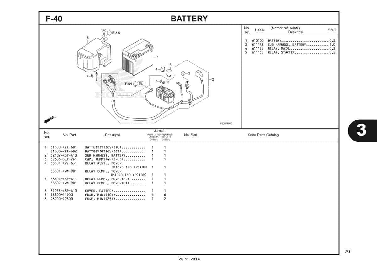 F40 Battery