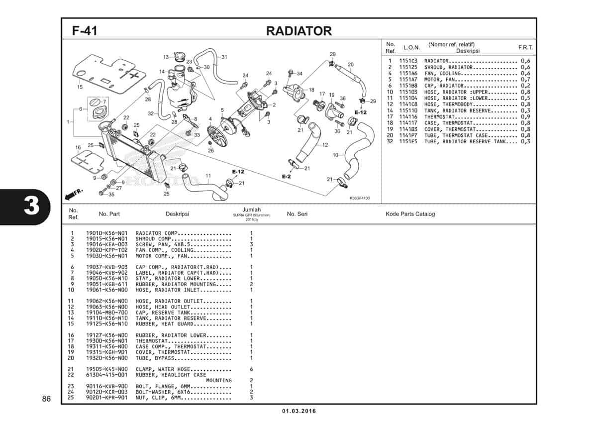 F41 Radiator 1