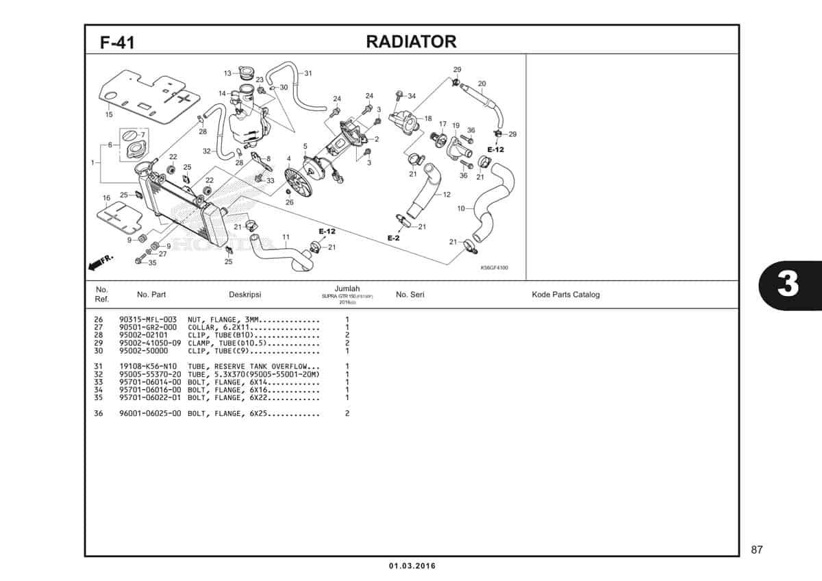 F41 Radiator 2