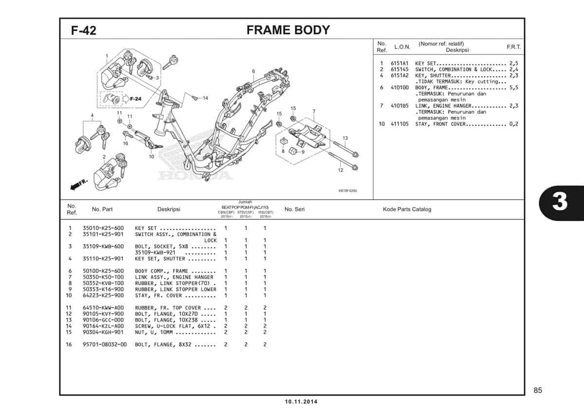 F42 Frame Body