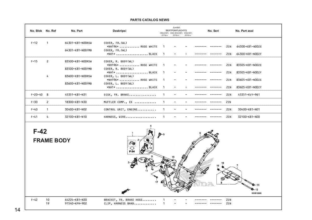 F42 Frame Body Katalog Honda BeAT Street eSP