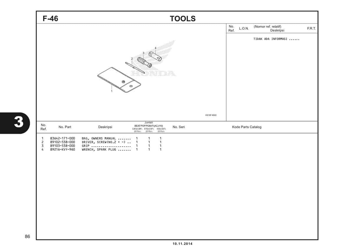 F46 Tools