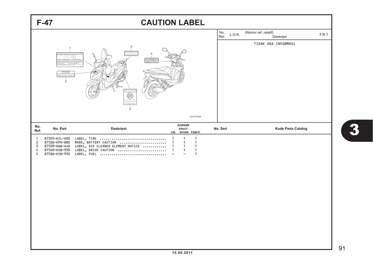 F47 Caution Label