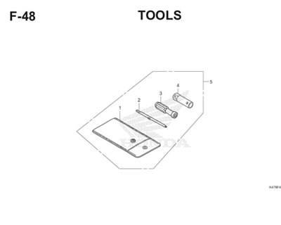 F48 Tools Katalog Blade K47 Thumb