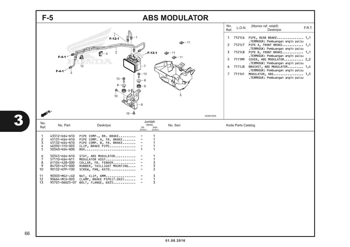 F5 ABS Modulator
