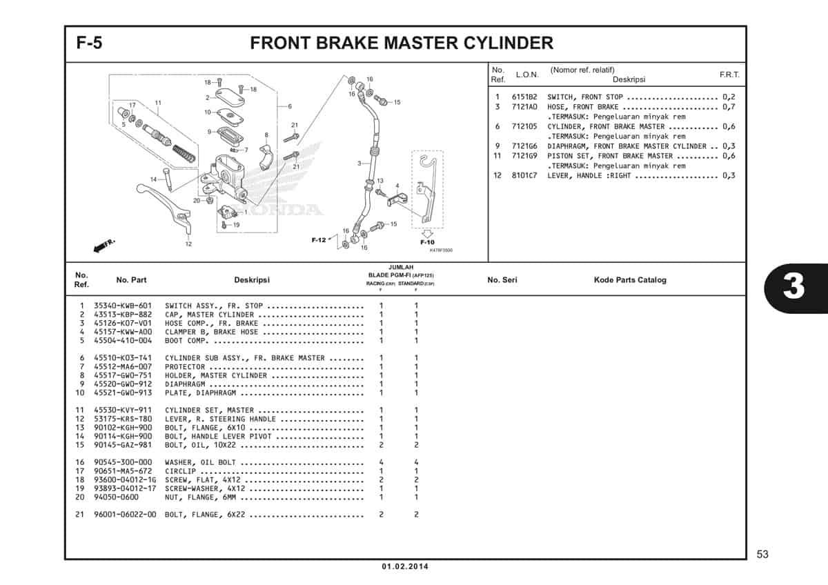 F5 Front Brake Master Cylinder Katalog Blade K47