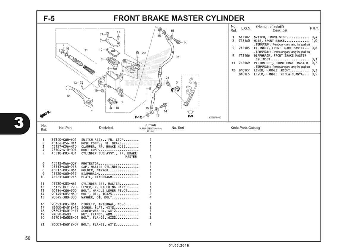 F5 Front Brake Master Cyllinder