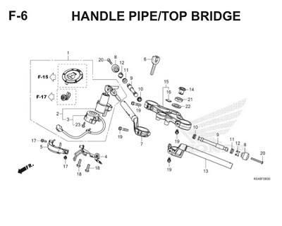 F6 Handle Pipe Top Bridge Thumb